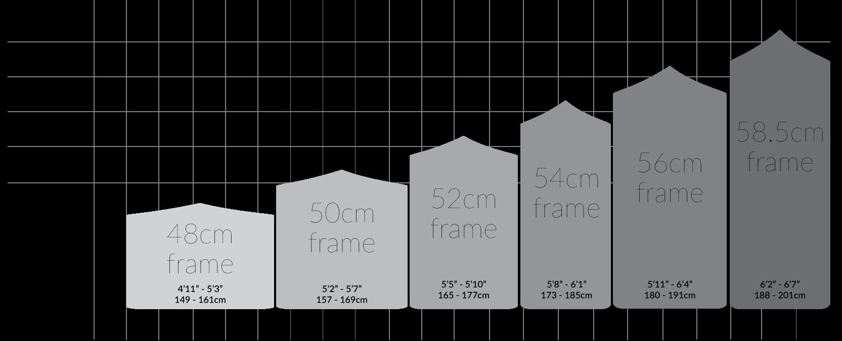 QR PR series size chart